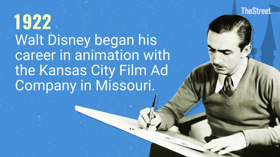 The History of Walt Disney