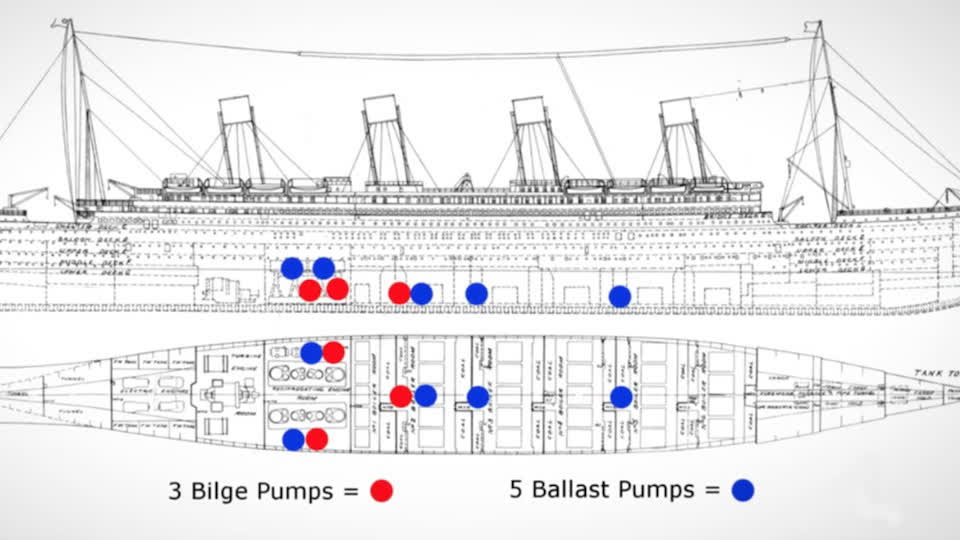 Titanic's Pumps