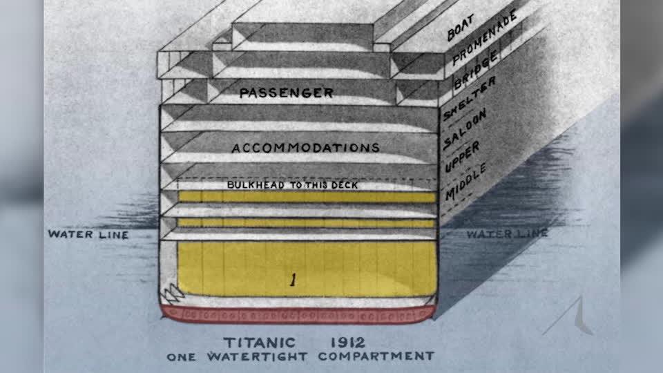 Watertight Compartments